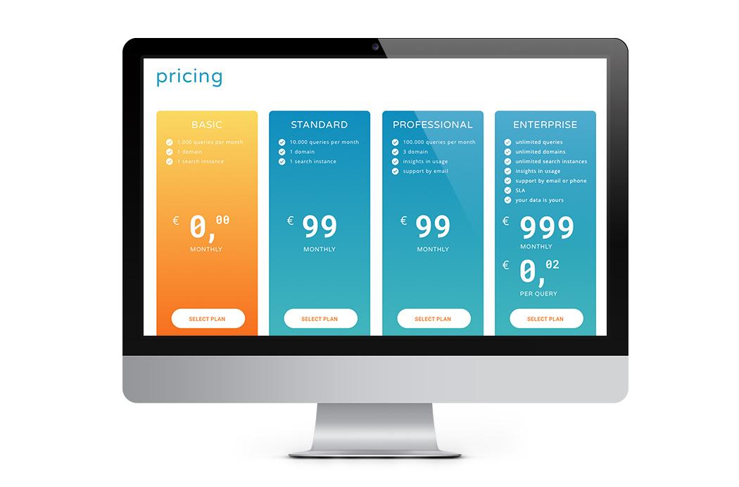 Design Website Findability Incentro